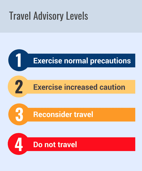 US State Department New Travel Advisory System, January 2018